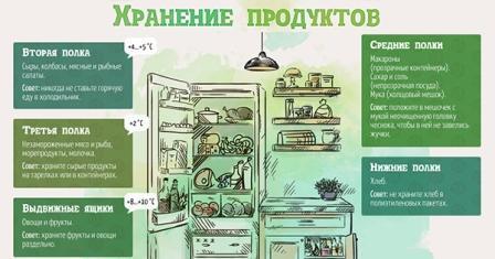 hranit produkty1