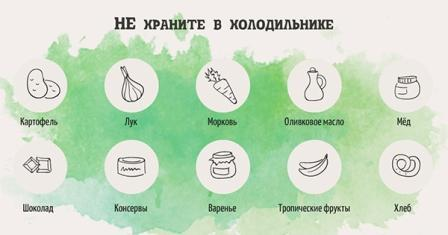 hranit produkty3