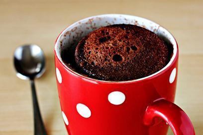 Кекс шоколадный в микроволновке за 5 минут